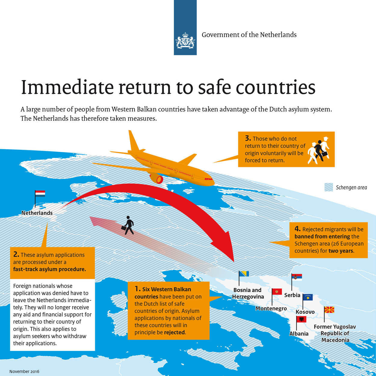 How are asylum applications by people from safe countries