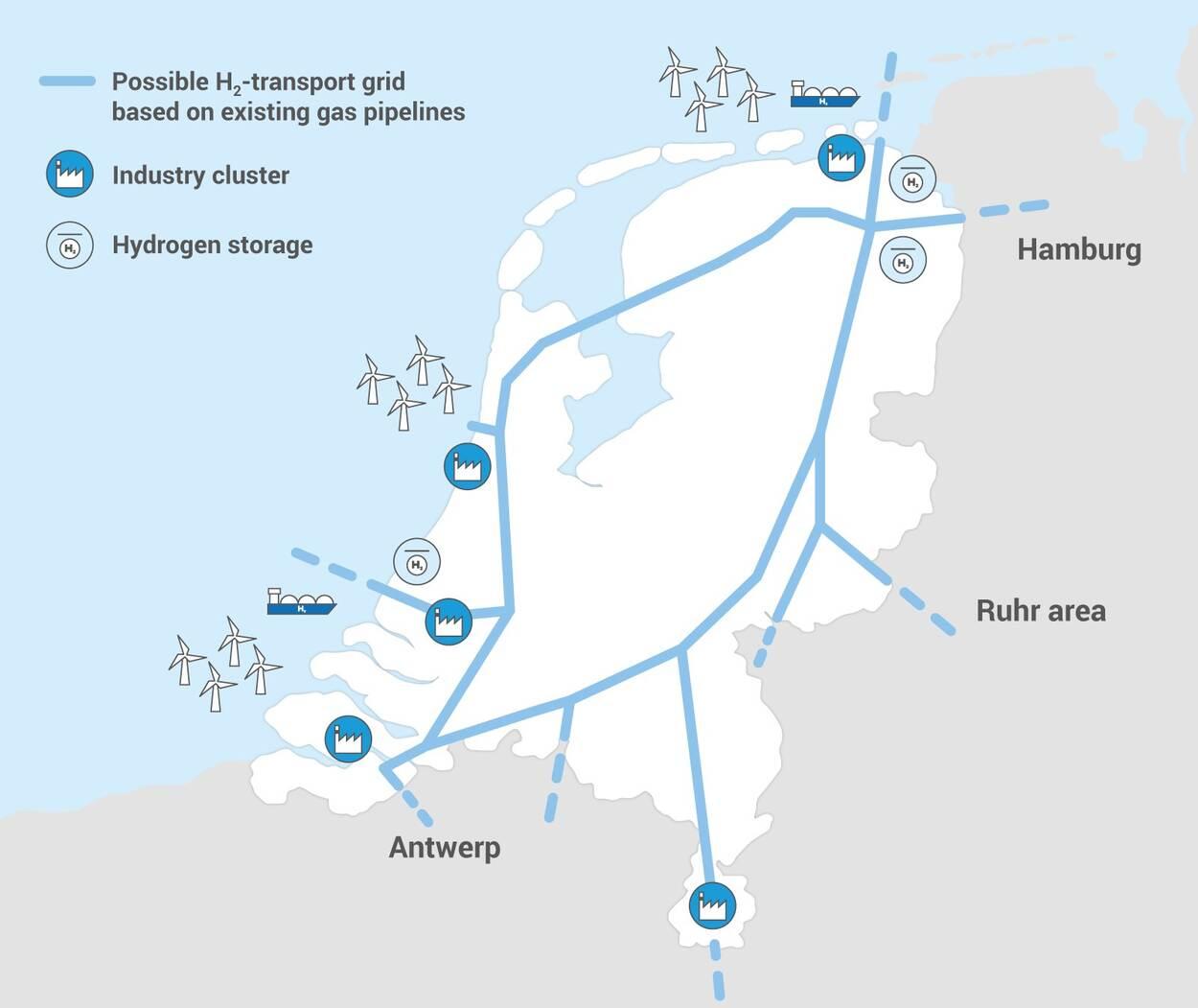 Image result for cross border hydrogen pipeline