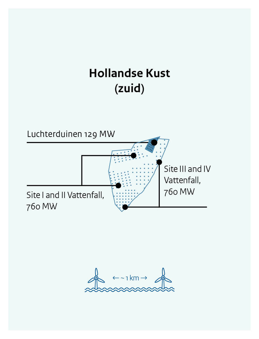 Map of the Dutch Wind Farm Zone 'Hollandse Kust (zuid)'